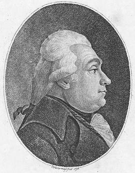 Buettner, Christian Wilhelm